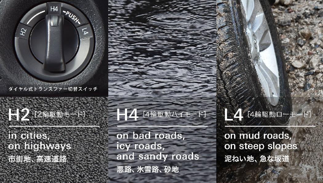 トヨタ ハイラックス 新車 4WDシステム